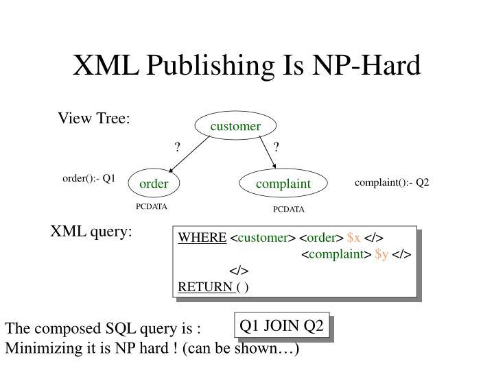 XML Publishing Is NP-Hard