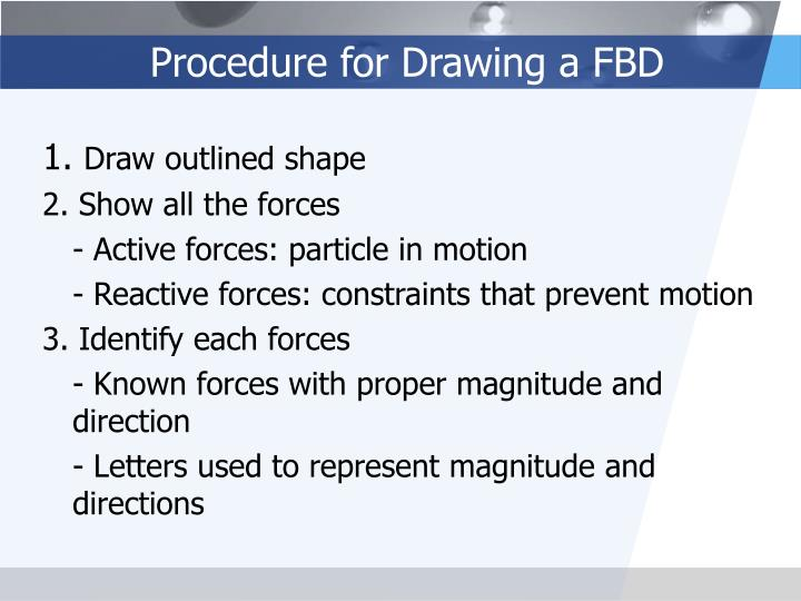 Procedure for Drawing a FBD