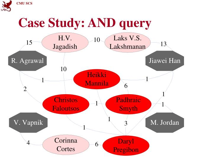 Case Study: AND query