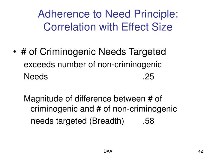Adherence to Need Principle: Correlation with Effect Size