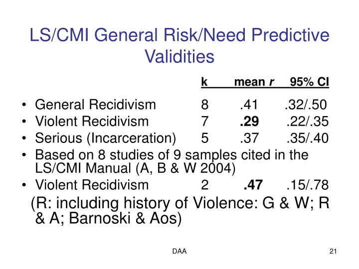 LS/CMI General Risk/Need Predictive Validities