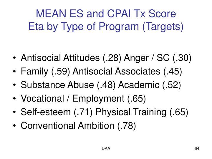 MEAN ES and CPAI Tx Score