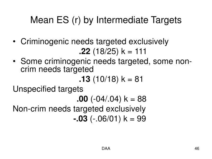 Mean ES (r) by Intermediate Targets