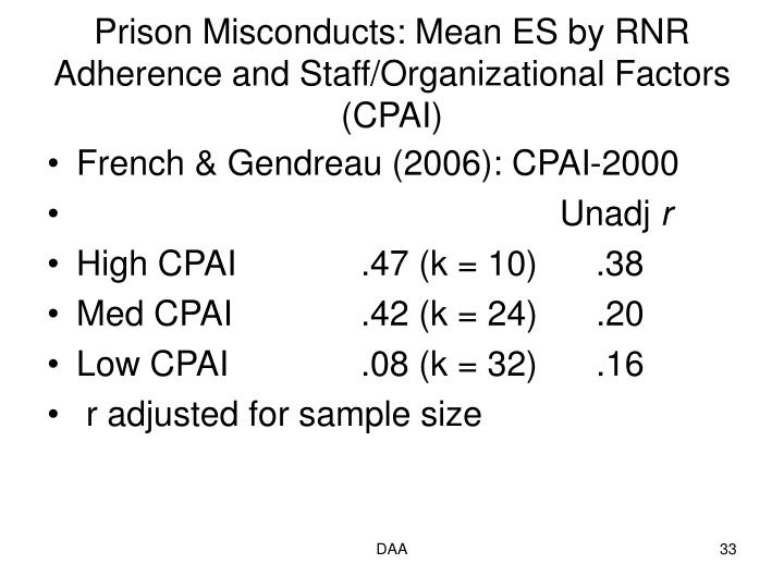 Prison Misconducts: Mean ES by RNR Adherence and Staff/Organizational Factors (CPAI)