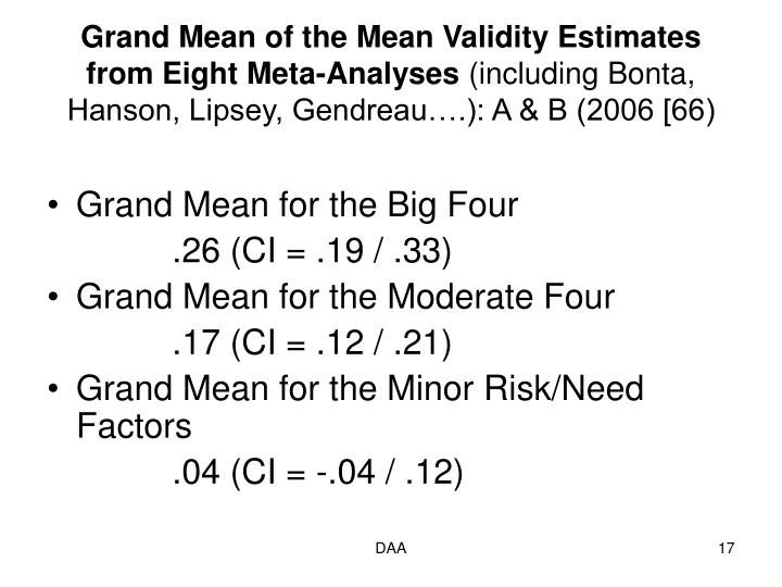 Grand Mean of the Mean Validity Estimates from Eight Meta-Analyses