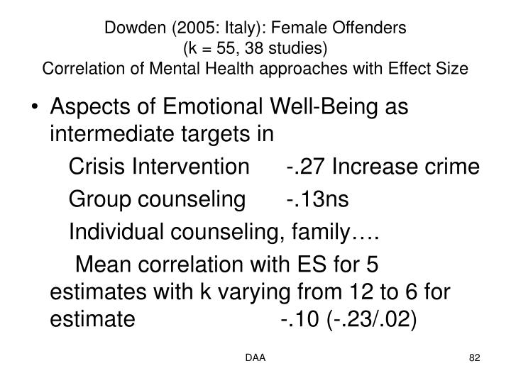 Dowden (2005: Italy): Female Offenders