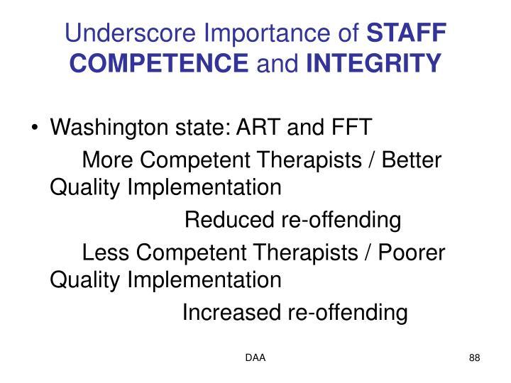 Underscore Importance of
