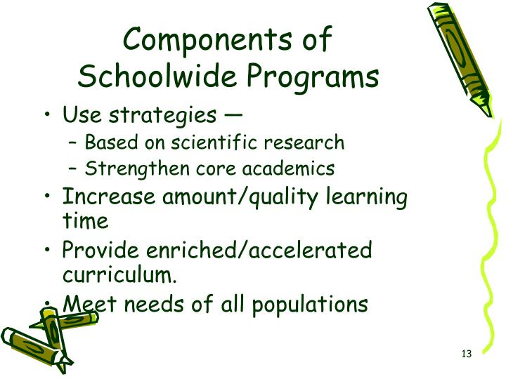 Components of Schoolwide Programs