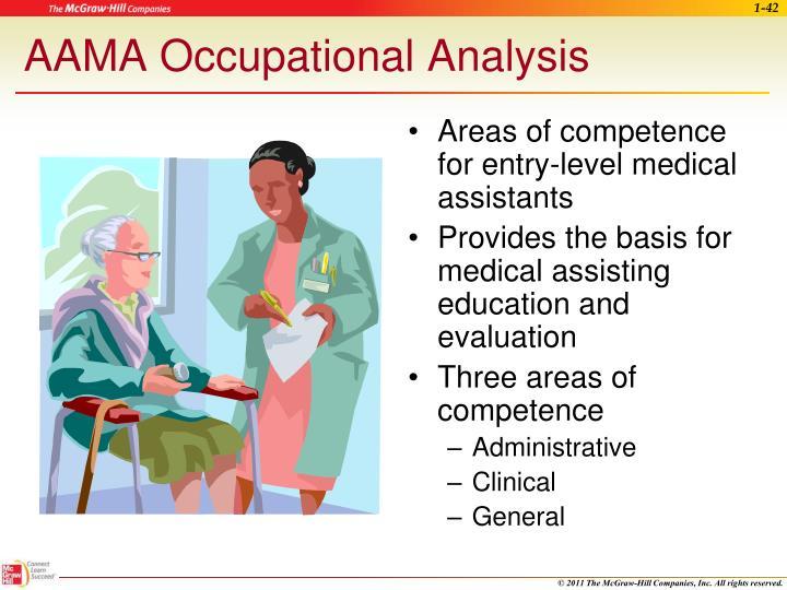 AAMA Occupational Analysis