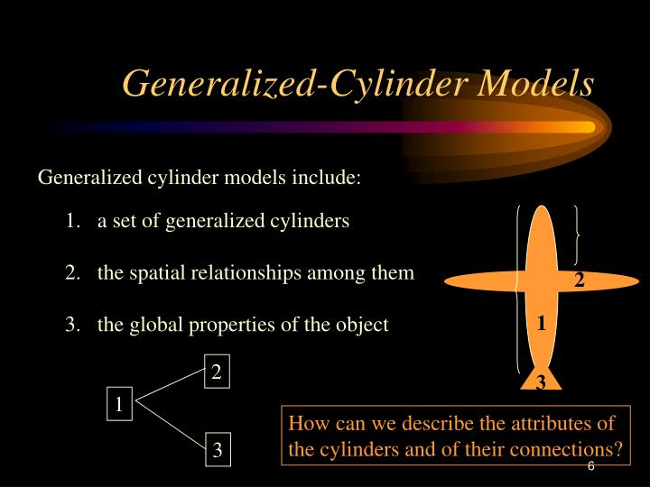 Generalized-Cylinder Models