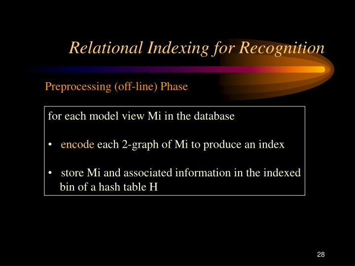 Relational Indexing for Recognition