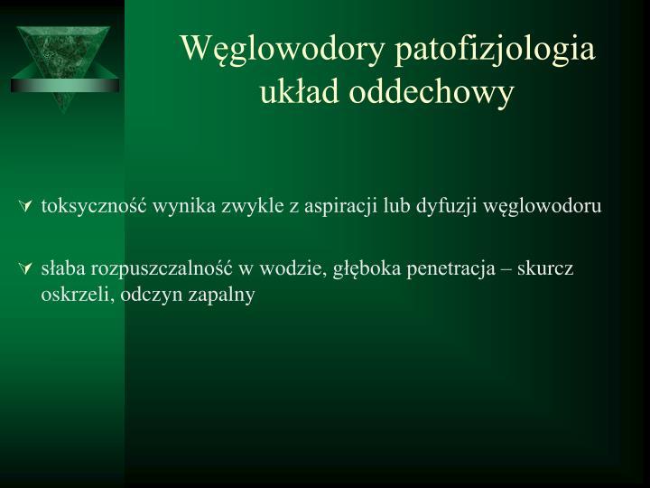 Węglowodory patofizjologia