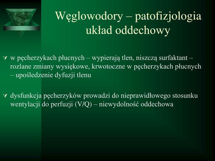Węglowodory – patofizjologia