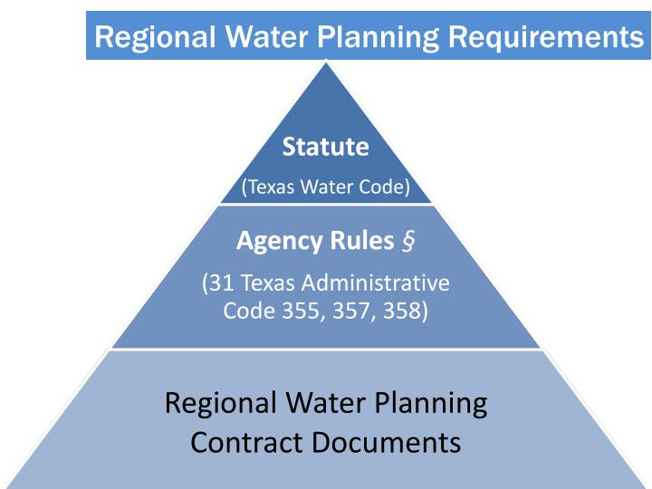 Regional Water Planning Requirements