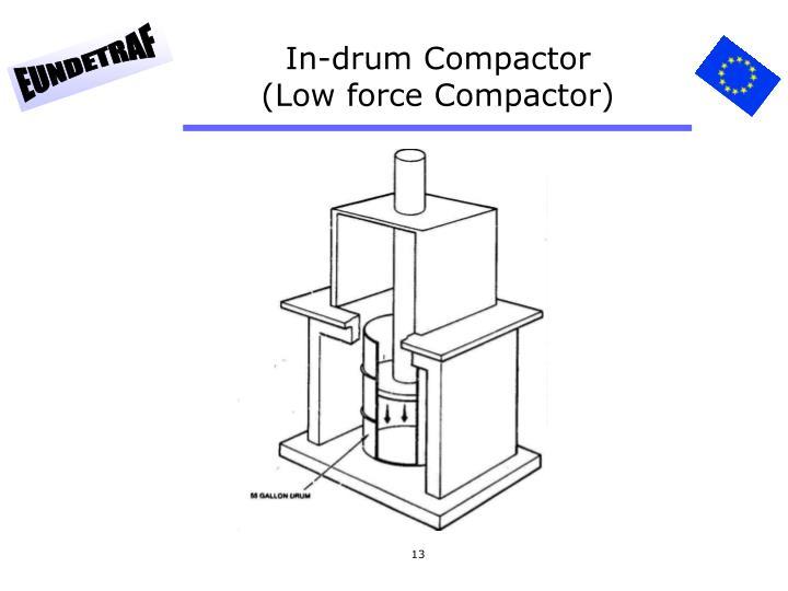 In-drum Compactor