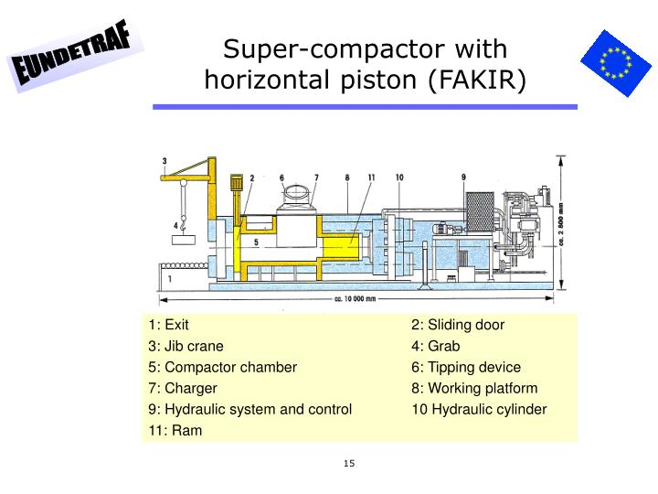 Super-compactor with horizontal piston (FAKIR)