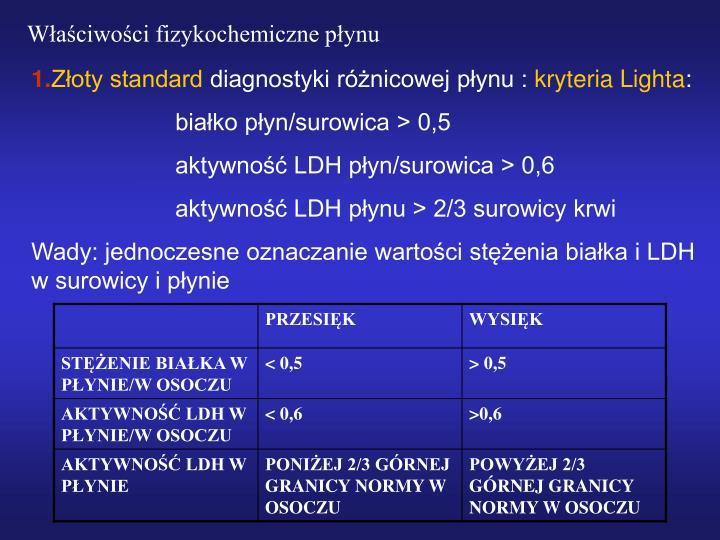 Właściwości fizykochemiczne płynu