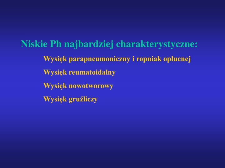 Niskie Ph najbardziej charakterystyczne: