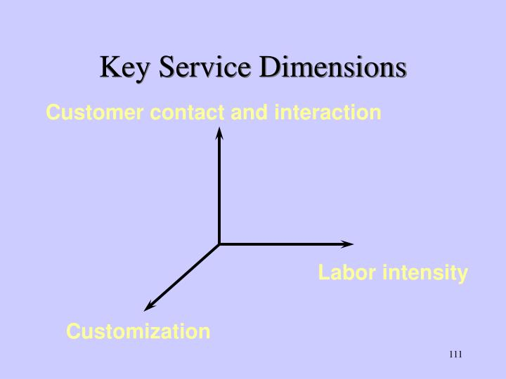 Customer contact and interaction