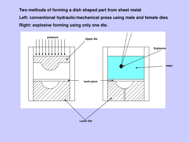 Two methods of forming a dish shaped part from sheet metal