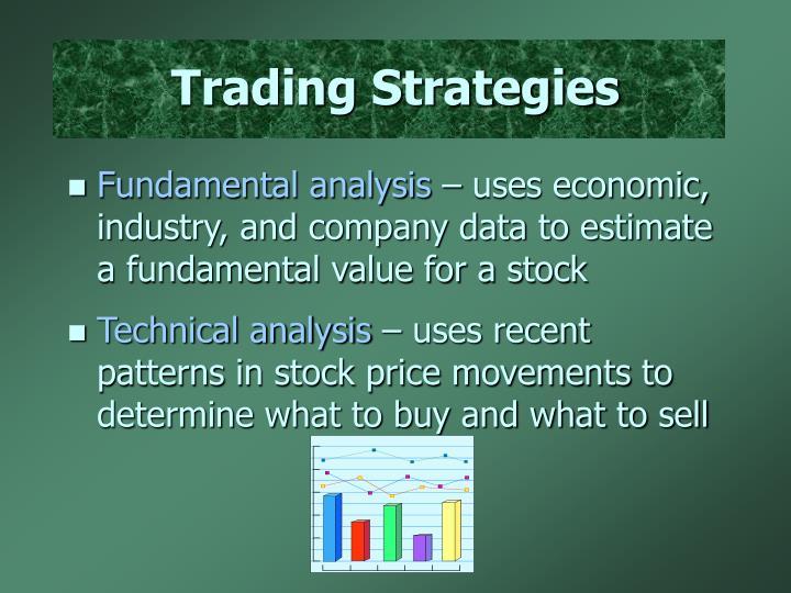 Trading Strategies