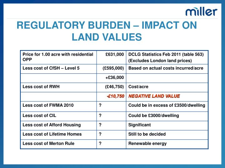 REGULATORY BURDEN – IMPACT ON LAND VALUES