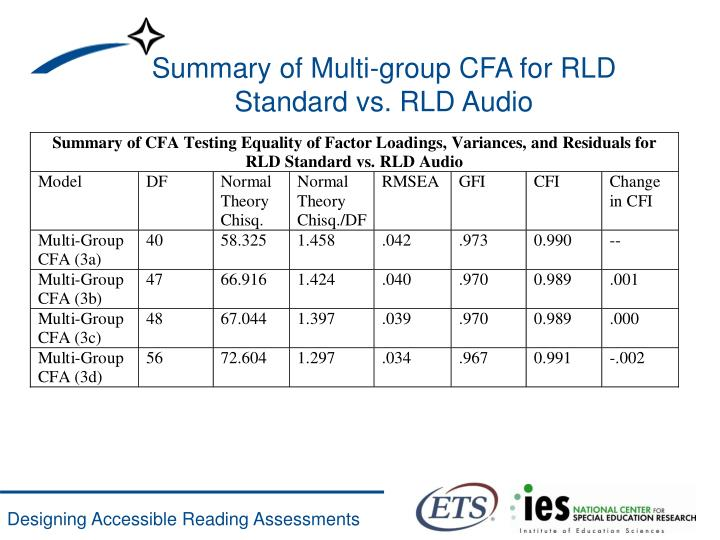 Summary of Multi-group CFA for RLD Standard vs. RLD Audio