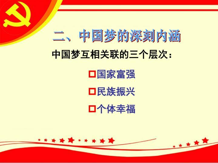 二、中国梦的深刻内涵