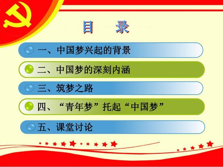 一、中国梦兴起的背景