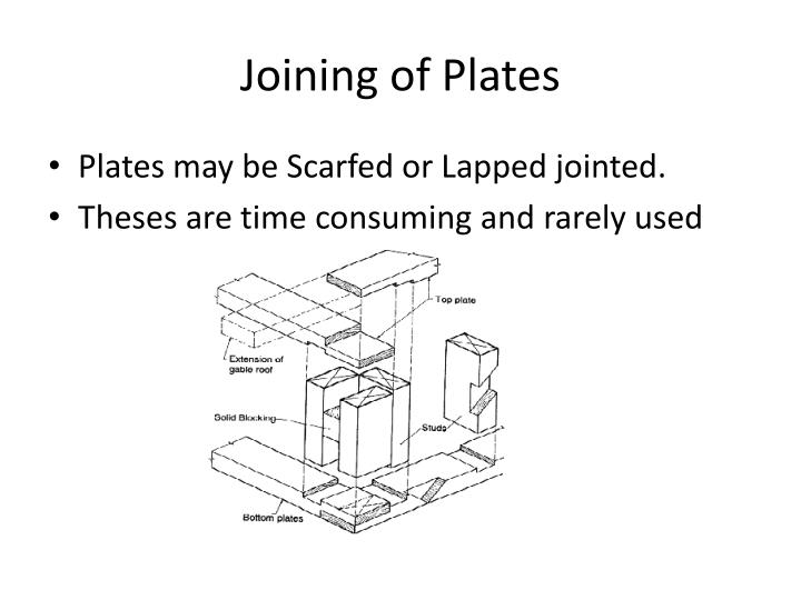 Joining of Plates