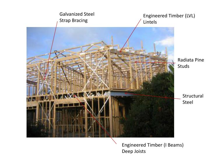 Galvanized Steel Strap Bracing
