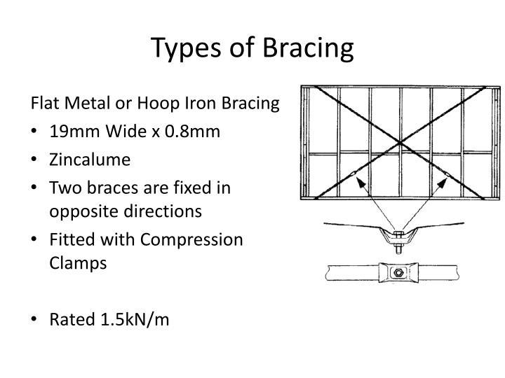 Types of Bracing