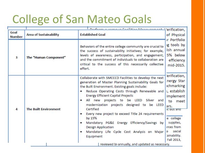 College of San Mateo Goals