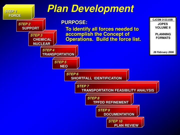 Plan Development