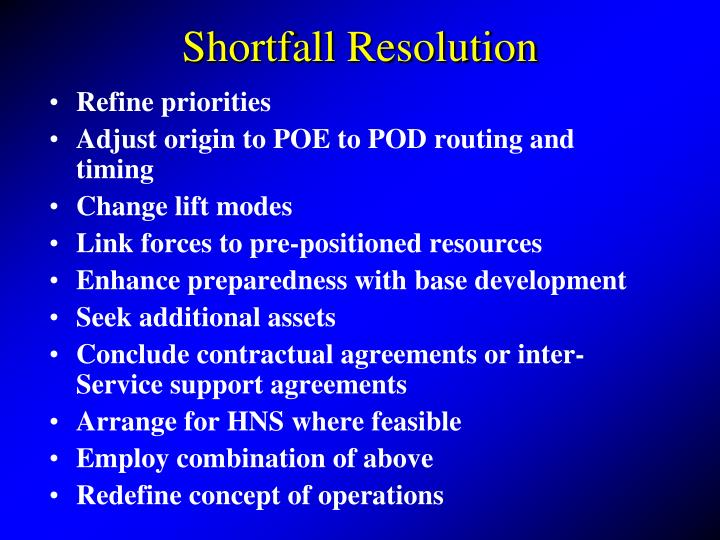 Shortfall Resolution