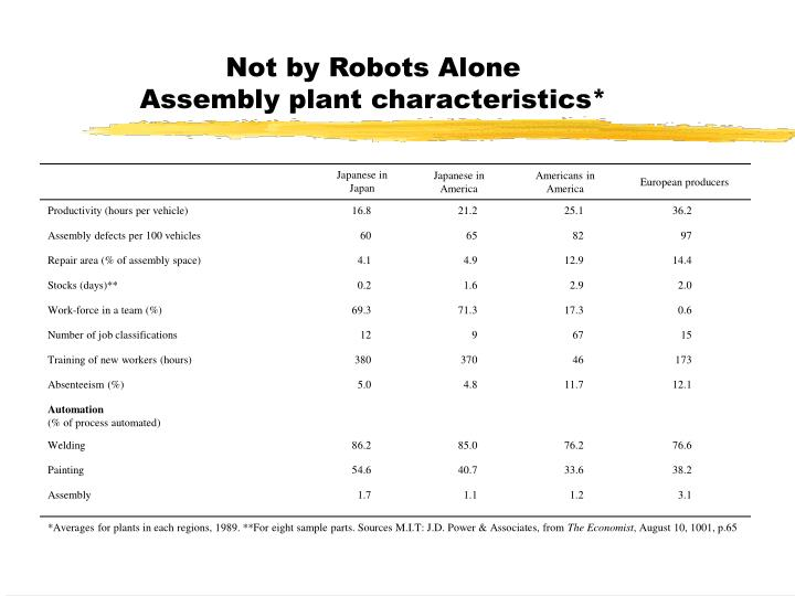 Not by Robots Alone