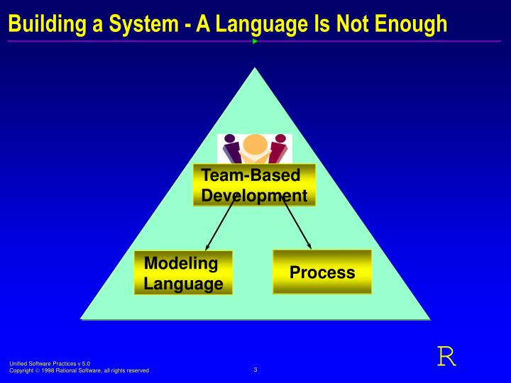 Building a system a language is not enough