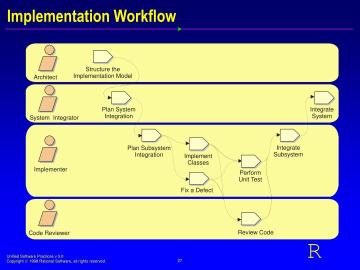 Implementation Workflow