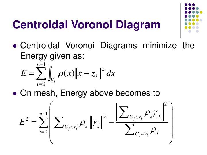Centroidal Voronoi Diagram
