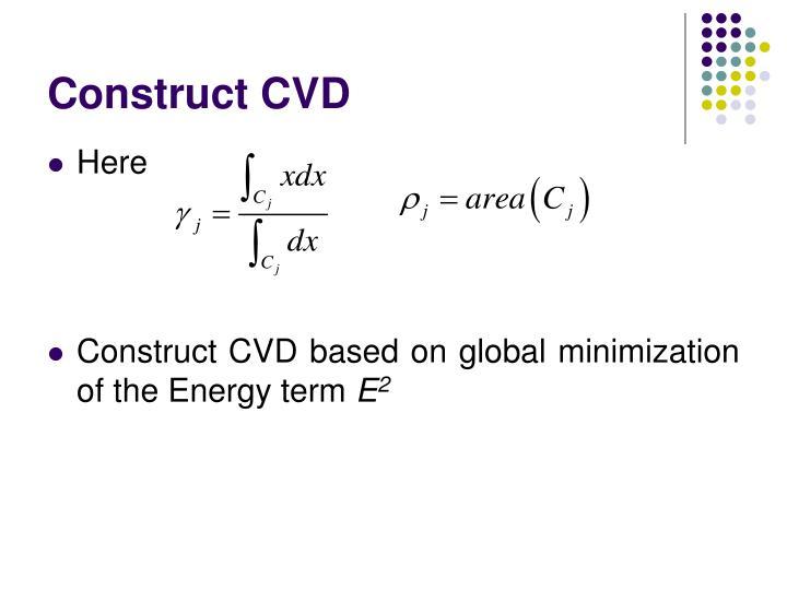 Construct CVD