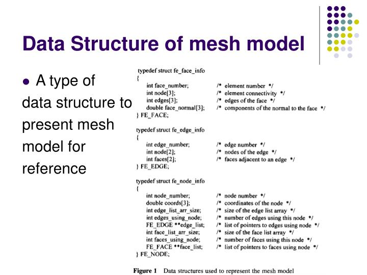 Data Structure of mesh model