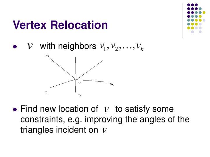 Vertex Relocation