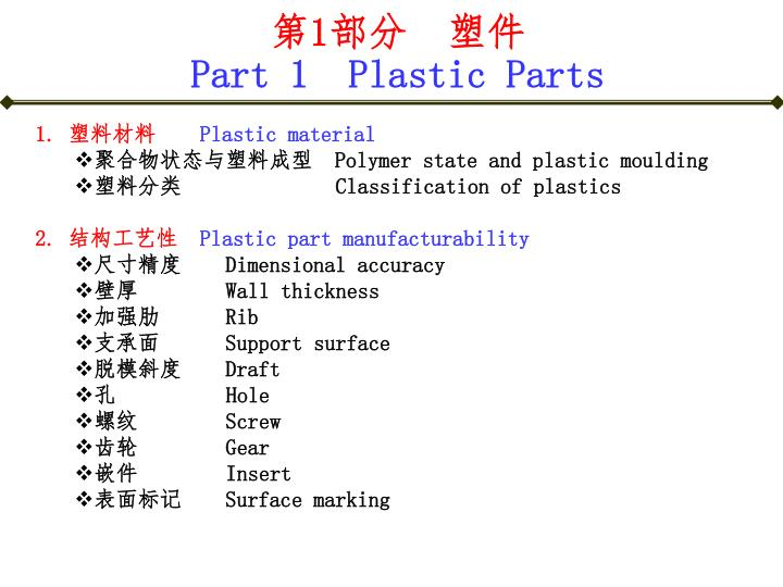 1 part 1 plastic parts