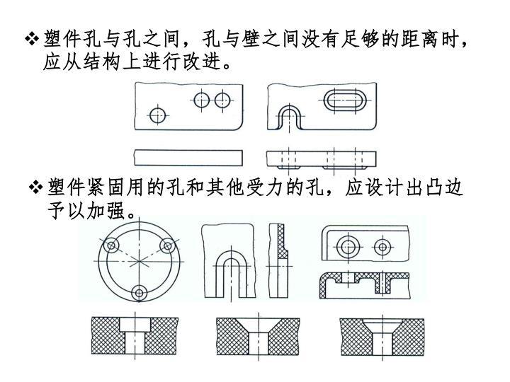 塑件孔与孔之间,孔与壁之间没有足够的距离时,应从结构上进行改进。