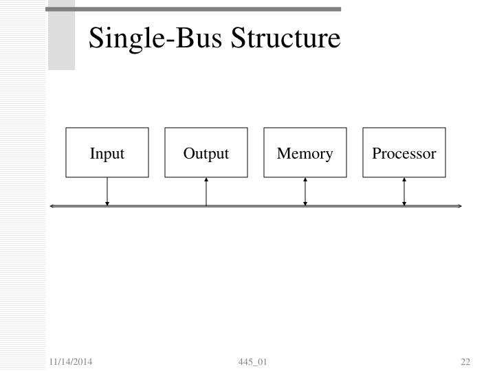 Single-Bus Structure