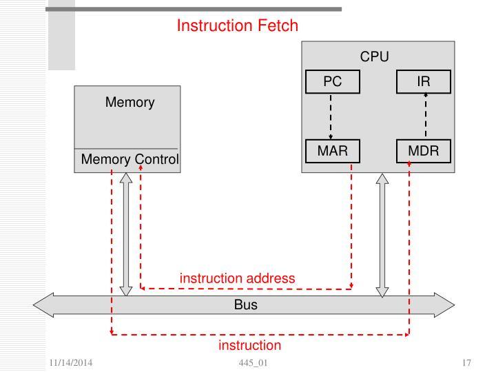 Instruction Fetch