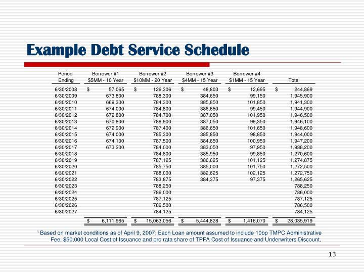 Example Debt Service Schedule