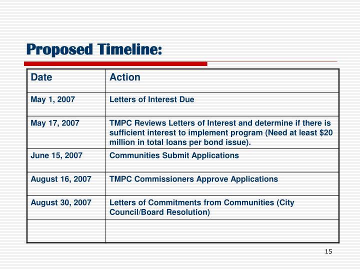 Proposed Timeline: