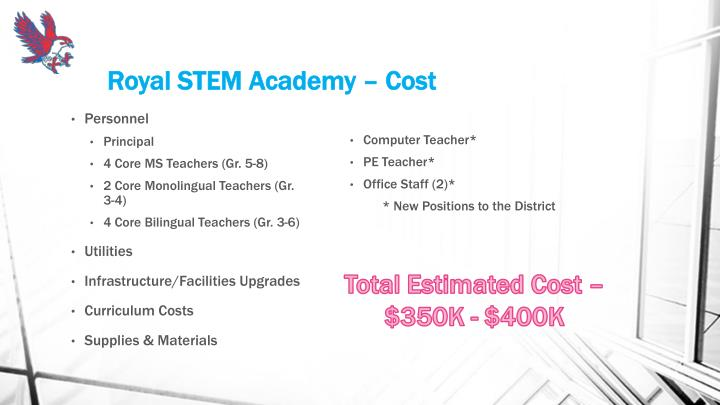 Royal STEM Academy – Cost