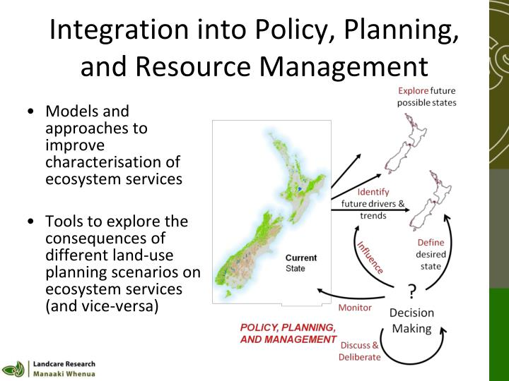 Integration into Policy, Planning, and Resource Management